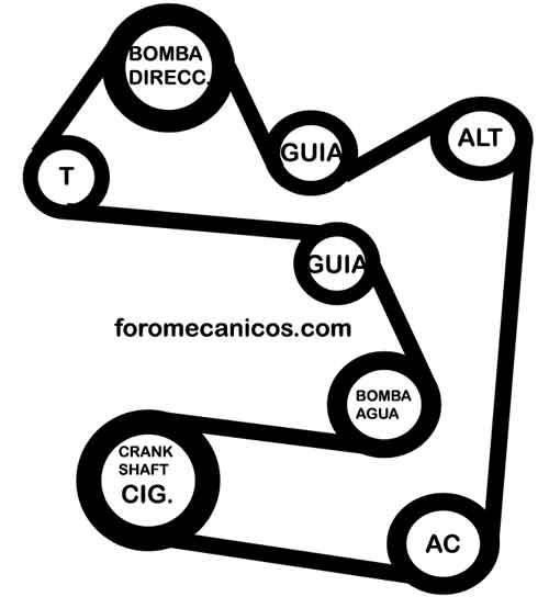 Buick Bandas Serpentinas