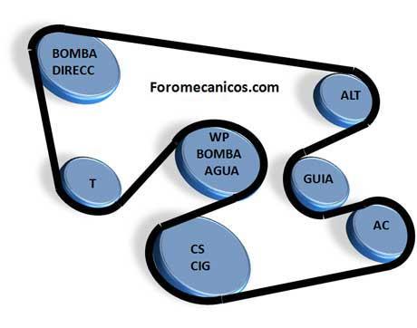 Ford Bandas Serpentinas Excursion Focus Five Hundred Freestar