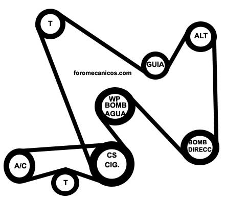gmc bandas serpentinas