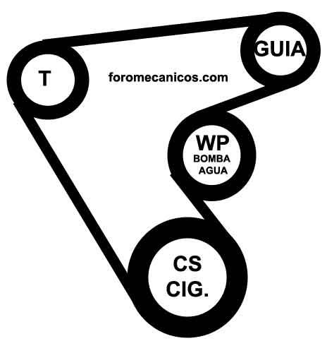 Supercharger Kits For Gmc Envoy: Gmc Bandas Serpentinas