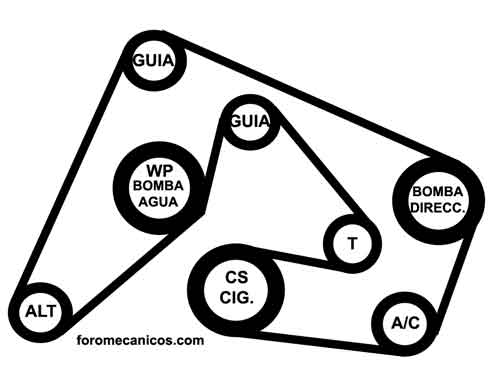 Diagrama De Sincronizacion Mercedes Benz 280 on jeep serpentine belt routing diagram
