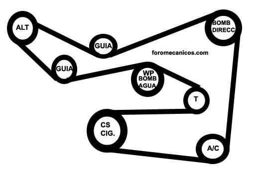 mercury bandas serpentinas