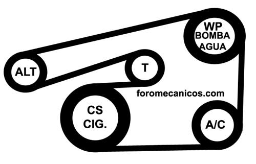 2008 gmc acadia serpentine belt diagram