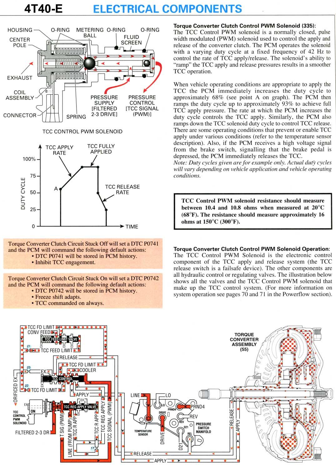 Diagram  Wiring Diagram Transmision Automatica Jetta A4