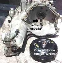 Sintomas de falla en turbina de transmision automatica