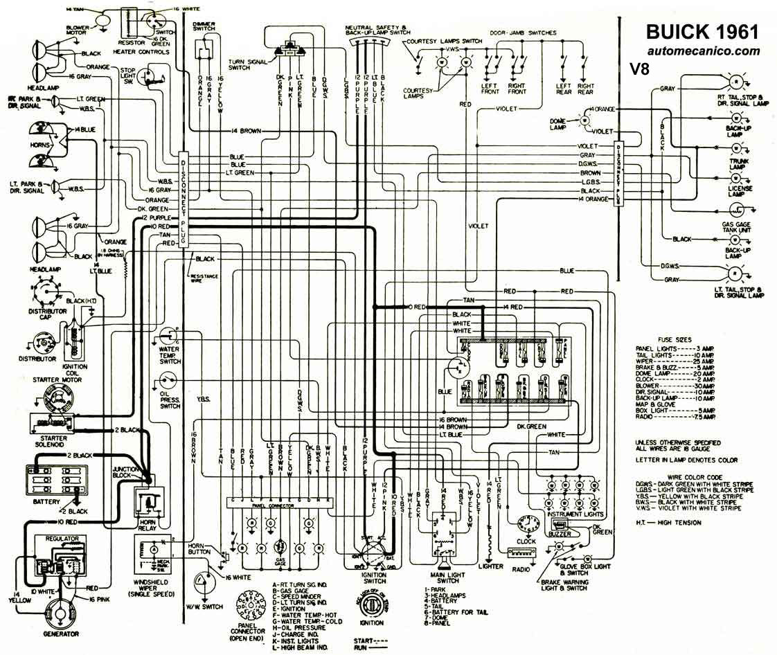 diagrama electrico automotriz  diagrama  get free image