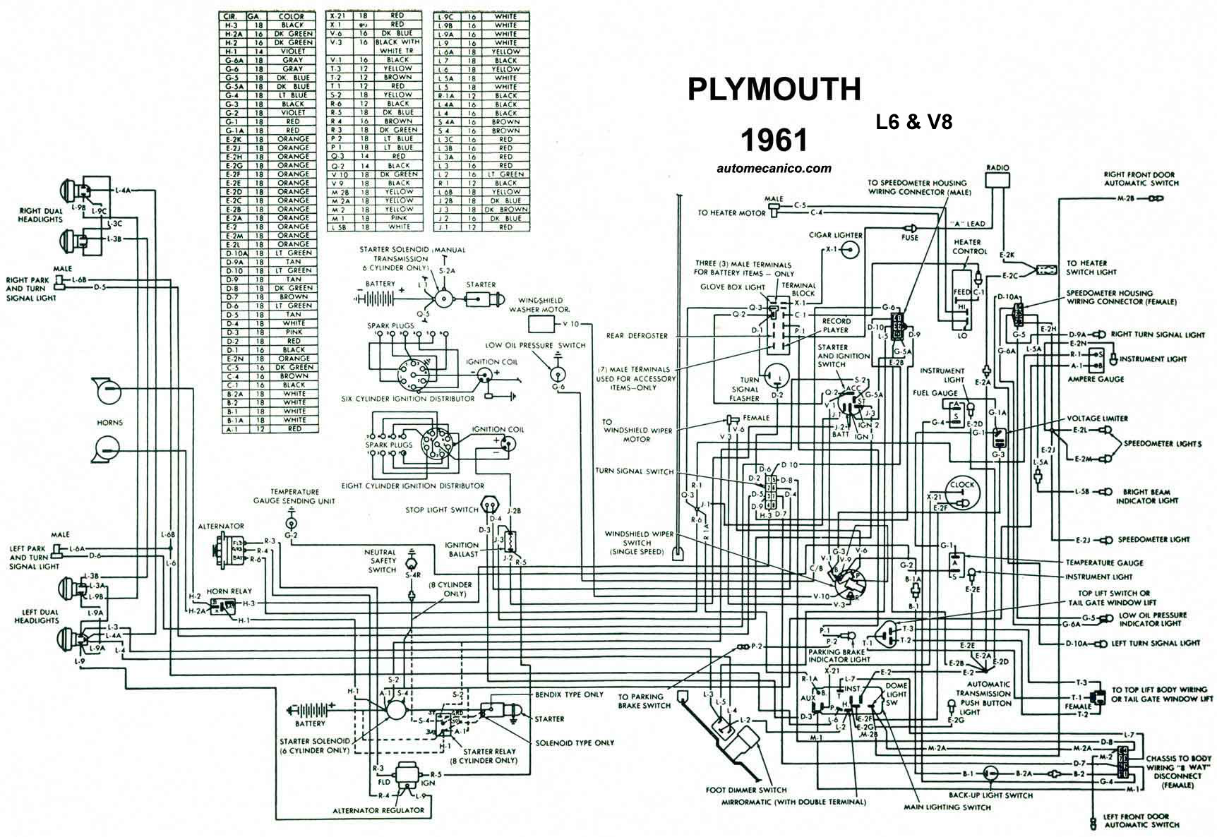Plymouth Colt Wiring Diagram on 1991 dodge stealth transmission diagram