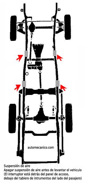 puntos de apoyo para elevar un vehiculo lexus  lincoln