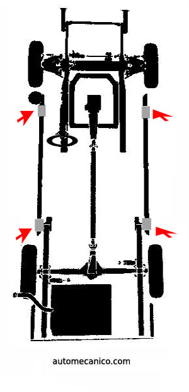 puntos de apoyo para elevar un vehiculo mercury