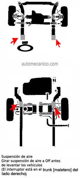 puntos de apoyo para elevar un vehiculo ford