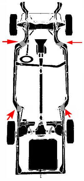 puntos de apoyo para elevar un vehiculo cadillac