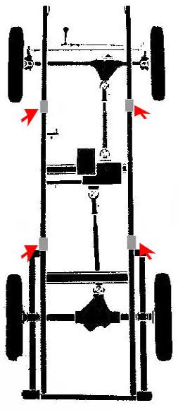 puntos de apoyo para elevar un vehiculo jeep  kia