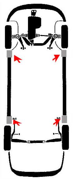 puntos de apoyo para elevar un vehiculo geo honda  hyundai