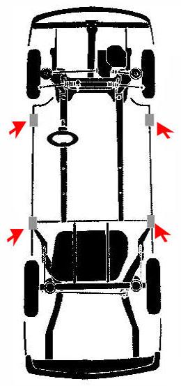 puntos de apoyo para elevar un vehiculo mitsubishi
