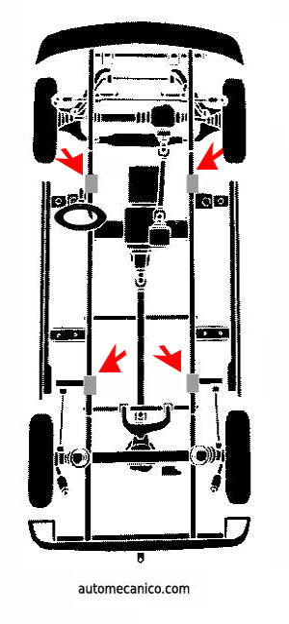 puntos de apoyo para elevar un vehiculo porsche  saab