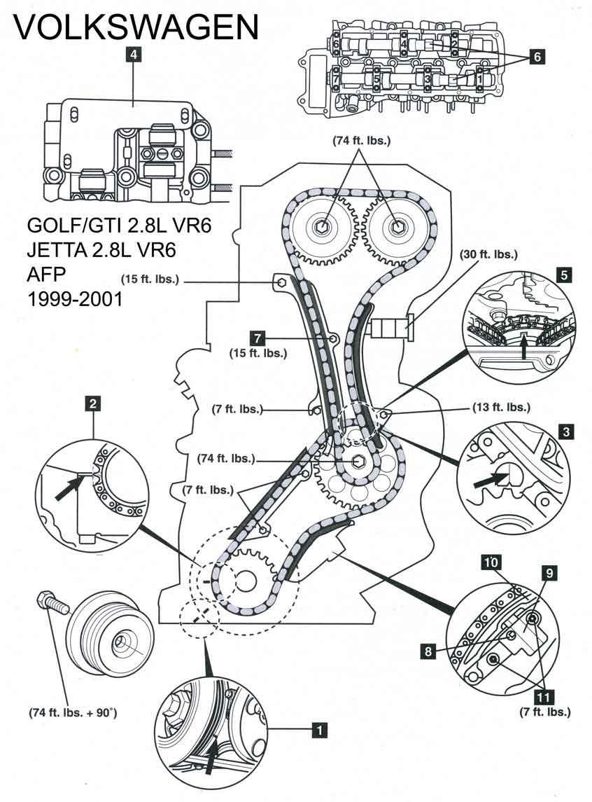 Icar resourcecenter encyclopedia driveshaft1 furthermore Gravely 992020 Gravely Pro Master 260z Zero Turn Mower as well 2001 Chevy Radio Wiring Diagram Fixya besides Vw Vr6 Vs 18t in addition Ebcm For A 1999 Chevy 4x4. on ford vs chevy trucks