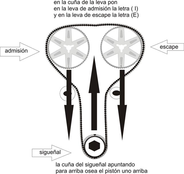 diagrama cadena de tiempo nissan sentra 2002
