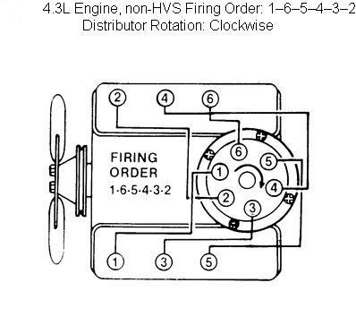 Jeep Firing Order V together with B F B additionally Jeep Cherokee furthermore Jeep Liberty Engine L as well K. on jeep liberty 3 7 firing order