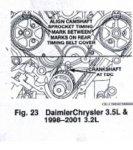 distribucion motor chrysler 3.5.JPG